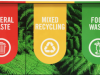 Recycling in the Workplace